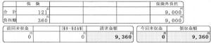1ヶ月検診の費用02
